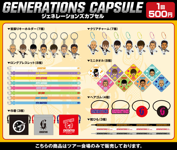 gene_speedster_capsule_pc